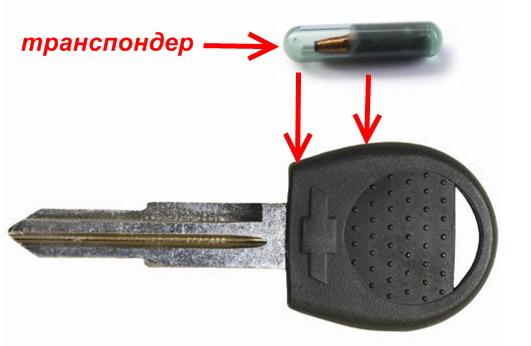 чип транспондер chevrolet rezzo